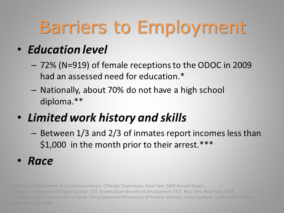 Barriers to Employment Institutionalization – Institutionalization: deficits or disabilities in social and life skills after long periods of independence and responsibility deprivation.