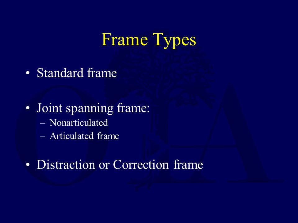 Frame Types Standard frame Joint spanning frame: –Nonarticulated –Articulated frame Distraction or Correction frame