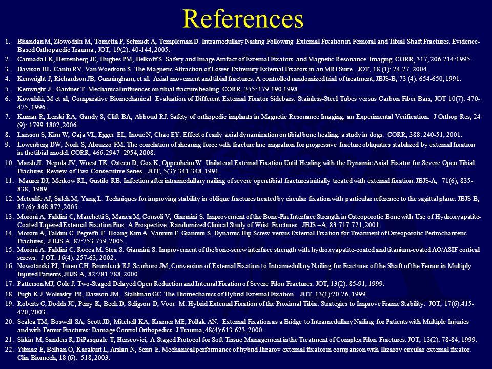 References 1.Bhandari M, Zlowodski M, Tornetta P, Schmidt A, Templeman D. Intramedullary Nailing Following External Fixation in Femoral and Tibial Sha