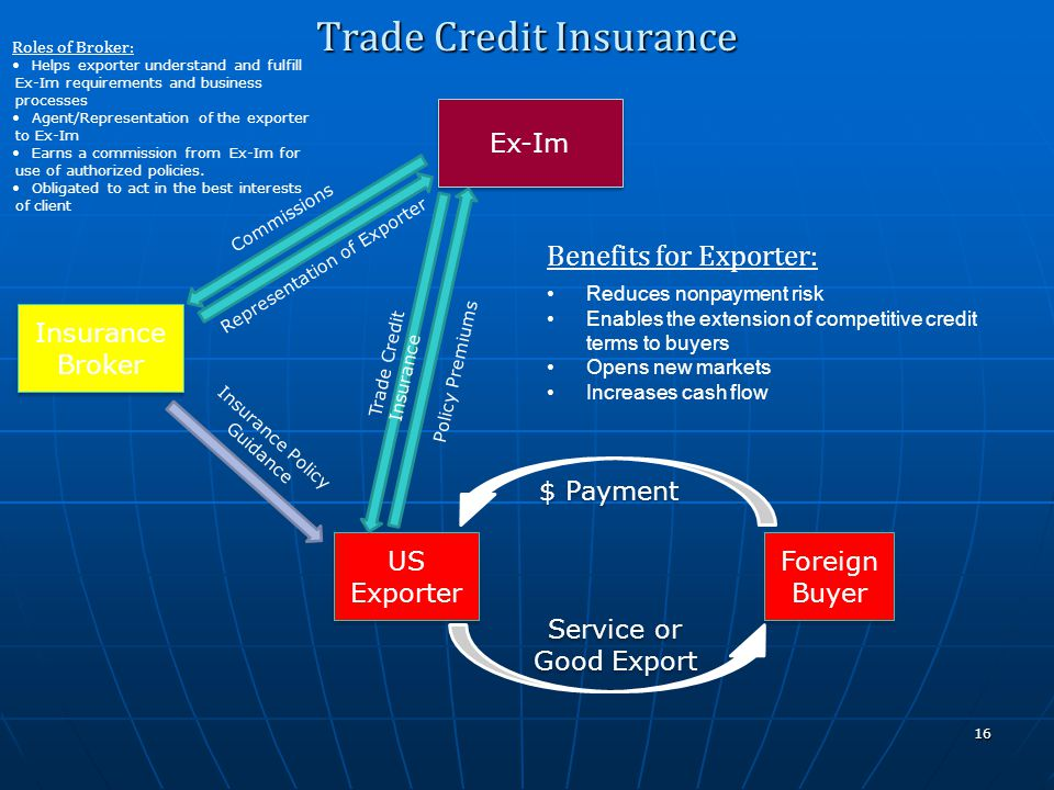 Ex-Im US Exporter Insurance Broker Foreign Buyer Trade Credit Insurance 16 Trade Credit Insurance Service or Good Export $ Payment Benefits for Exporter: Reduces nonpayment risk Enables the extension of competitive credit terms to buyers Opens new markets Increases cash flow Roles of Broker: Helps exporter understand and fulfill Ex-Im requirements and business processes Agent/Representation of the exporter to Ex-Im Earns a commission from Ex-Im for use of authorized policies.