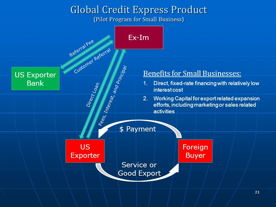 Ex-Im US Exporter US Exporter Bank Foreign Buyer Global Credit Express Product (Pilot Program for Small Business) 21 Direct Loan Fees, Interest, and P
