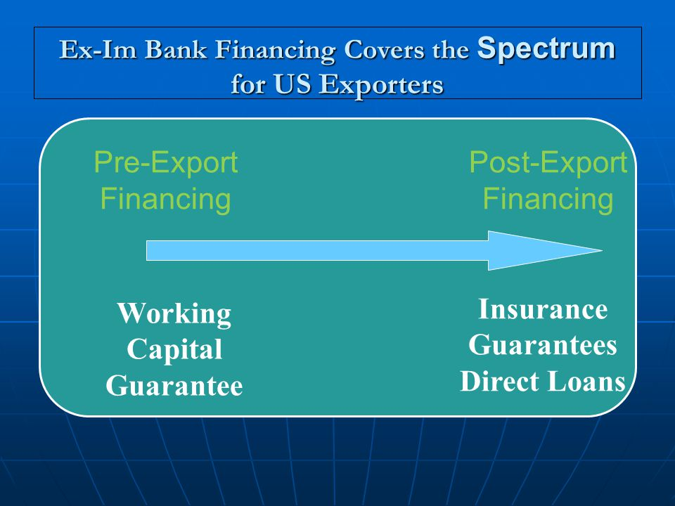NEED Exim Product SOLUTION Extension of Credit Working Capital GuaranteeFunds to Fulfill Orders Buyer Financing Medium- and Long-Term Insurance & Loan Guarantee Receivables Insurance US Business Export Finance Challenges You?