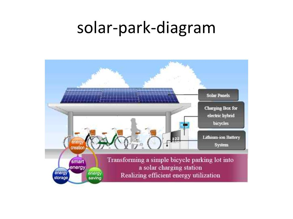 solar-park-diagram
