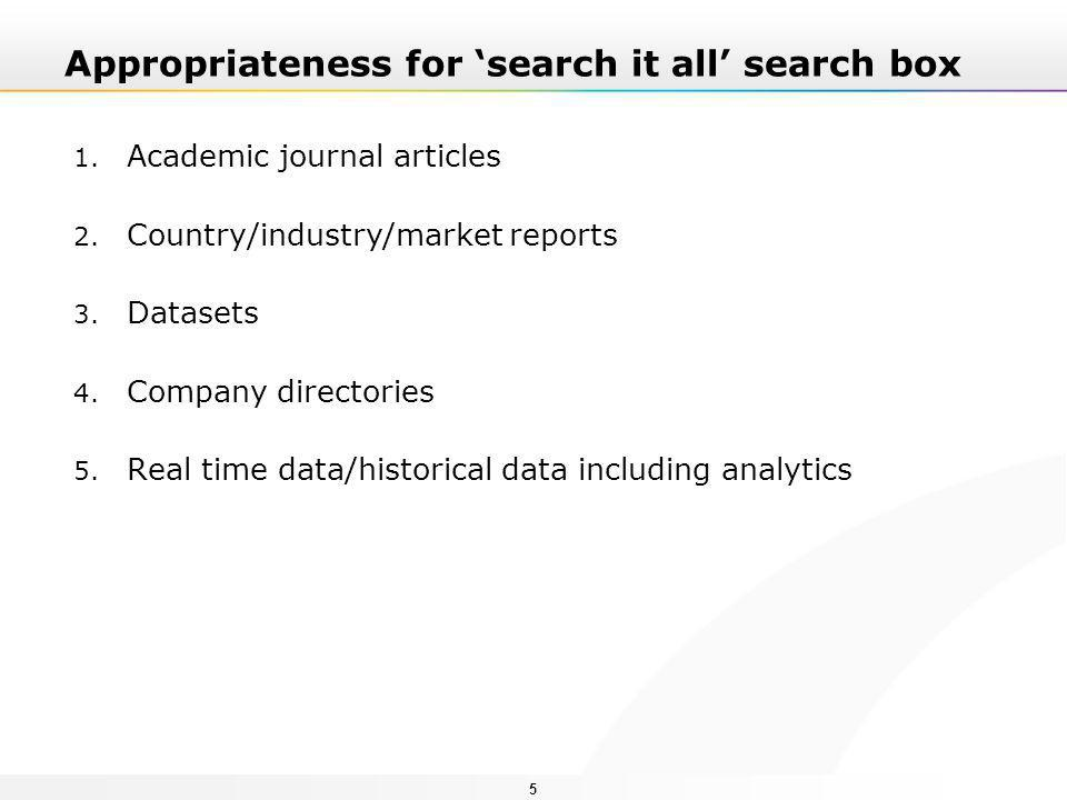 55 Appropriateness for 'search it all' search box 1. Academic journal articles 2. Country/industry/market reports 3. Datasets 4. Company directories 5