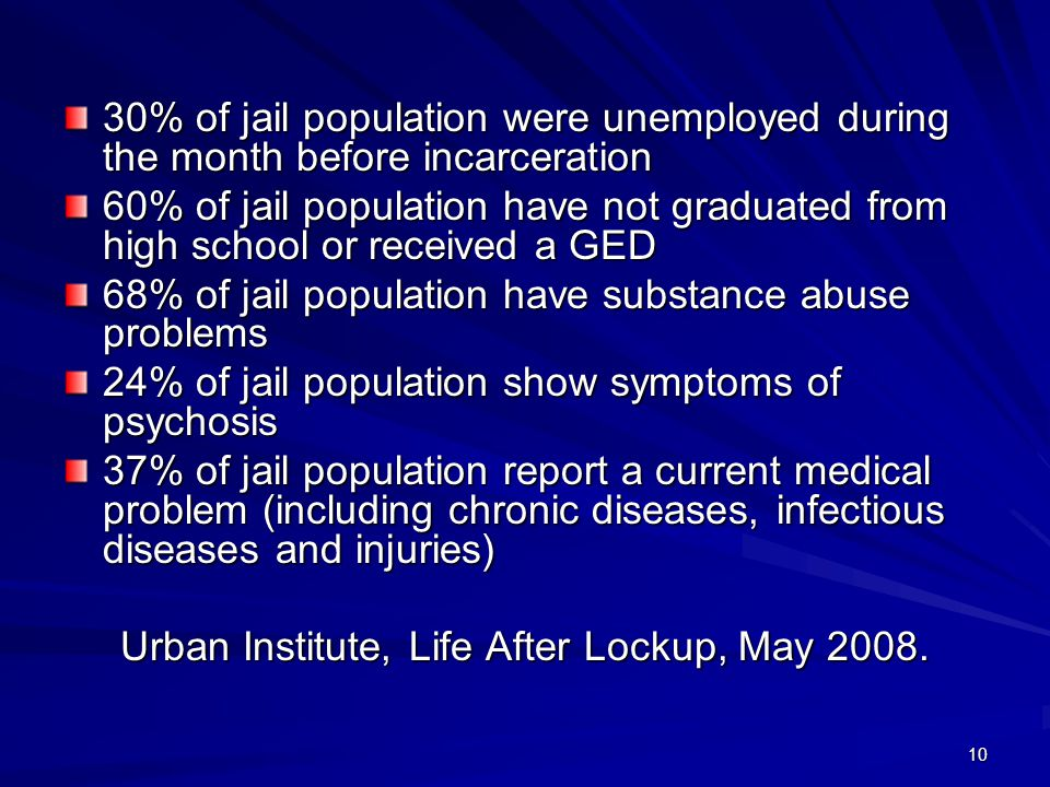 10 30% of jail population were unemployed during the month before incarceration 60% of jail population have not graduated from high school or received a GED 68% of jail population have substance abuse problems 24% of jail population show symptoms of psychosis 37% of jail population report a current medical problem (including chronic diseases, infectious diseases and injuries) Urban Institute, Life After Lockup, May 2008.