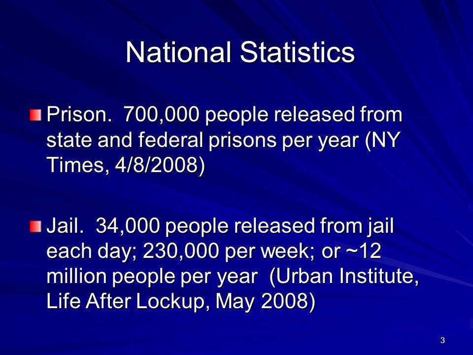 3 National Statistics Prison.