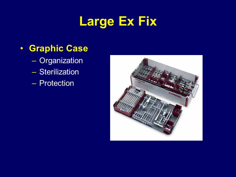 Large Ex Fix Graphic Case –Organization –Sterilization –Protection