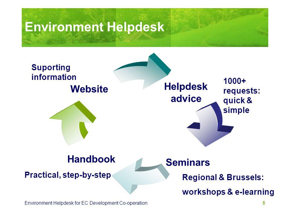 Environment Helpdesk for EC Development Co-operation 5 Helpdesk advice Seminars Handbook Website Environment Helpdesk 1000+ requests: quick & simple R