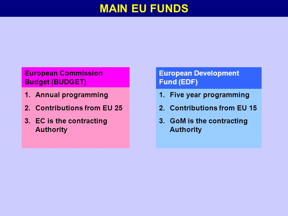 MAIN EU FUNDS European Commission Budget (BUDGET) 1.Annual programming 2.Contributions from EU 25 3.EC is the contracting Authority European Commission Budget (BUDGET) European Development Fund (EDF) 1.Five year programming 2.Contributions from EU 15 3.GoM is the contracting Authority