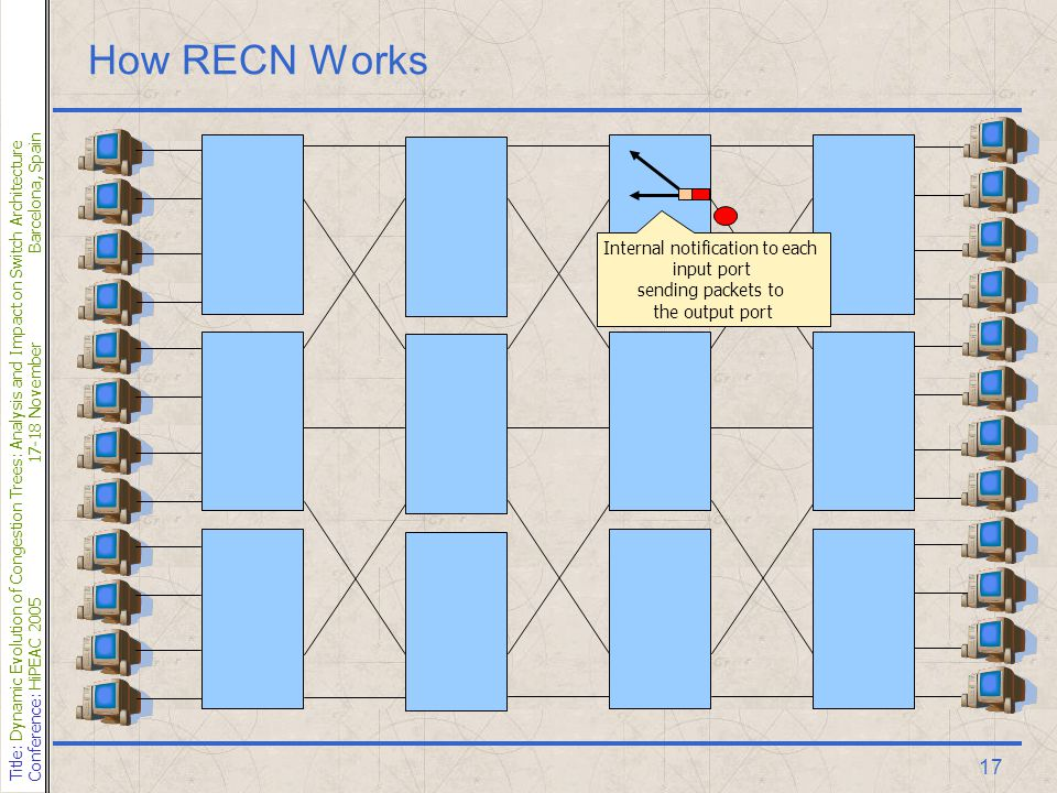Title: Dynamic Evolution of Congestion Trees: Analysis and Impact on Switch Architecture Conference: HiPEAC 200517-18 NovemberBarcelona, Spain 17 How RECN Works Internal notification to each input port sending packets to the output port