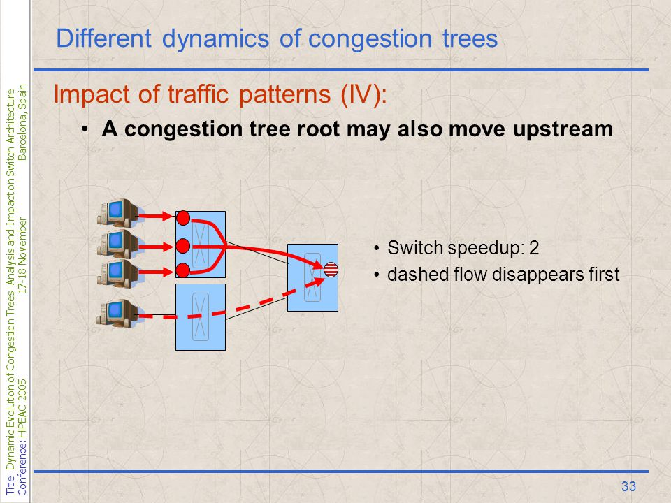 Title: Dynamic Evolution of Congestion Trees: Analysis and Impact on Switch Architecture Conference: HiPEAC 200517-18 NovemberBarcelona, Spain 33 Different dynamics of congestion trees Impact of traffic patterns (IV): A congestion tree root may also move upstream Switch speedup: 2 dashed flow disappears first