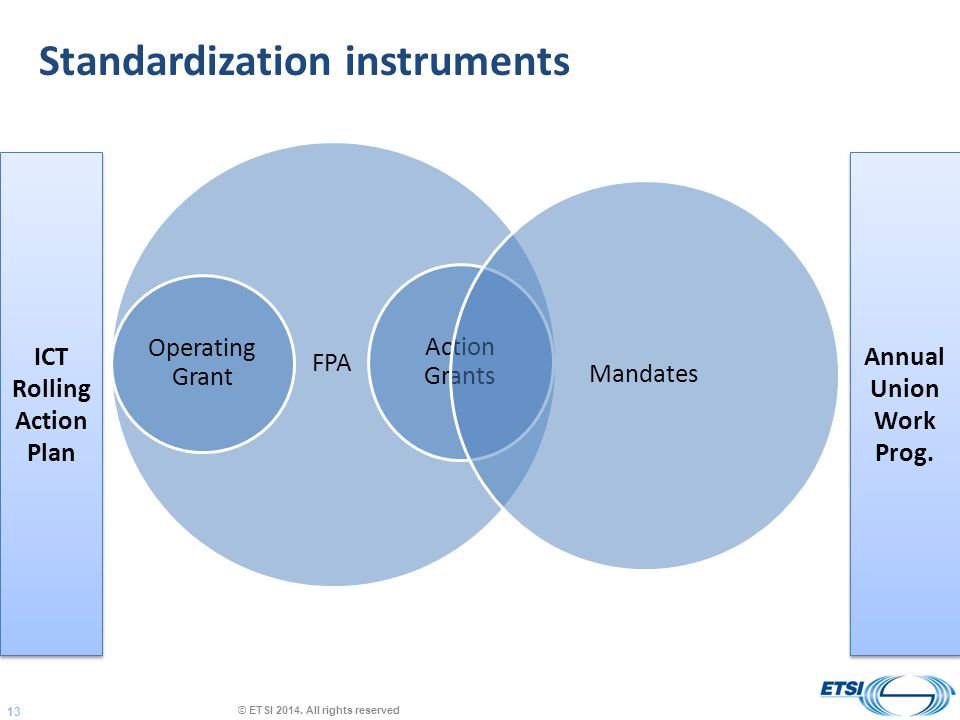 Standardization instruments © ETSI 2014.