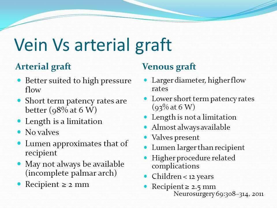 Vein Vs arterial graft Arterial graft Venous graft Better suited to high pressure flow Short term patency rates are better (98% at 6 W) Length is a limitation No valves Lumen approximates that of recipient May not always be available (incomplete palmar arch) Recipient ≥ 2 mm Larger diameter, higher flow rates Lower short term patency rates (93% at 6 W) Length is not a limitation Almost always available Valves present Lumen larger than recipient Higher procedure related complications Children < 12 years Recipient ≥ 2.5 mm Neurosurgery 69:308–314, 2011