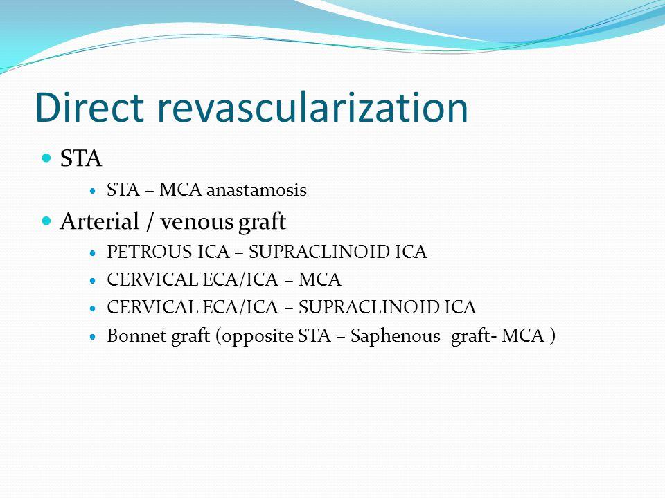 Direct revascularization STA STA – MCA anastamosis Arterial / venous graft PETROUS ICA – SUPRACLINOID ICA CERVICAL ECA/ICA – MCA CERVICAL ECA/ICA – SU