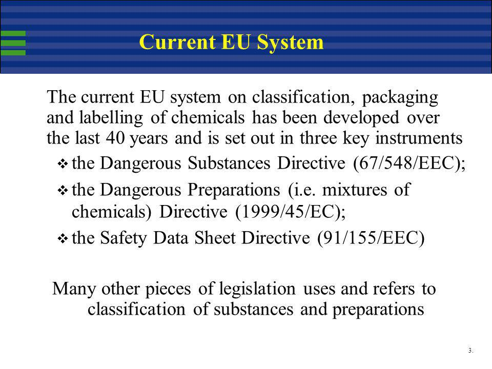 3. Current EU System The current EU system on classification, packaging and labelling of chemicals has been developed over the last 40 years and is se
