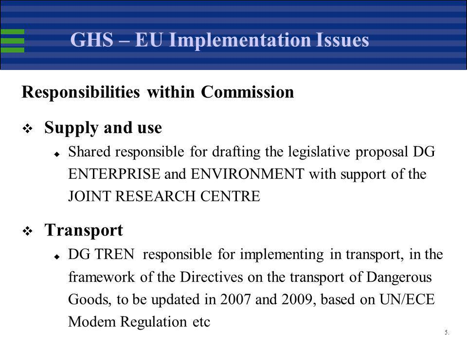 5. GHS – EU Implementation Issues Responsibilities within Commission  Supply and use  Shared responsible for drafting the legislative proposal DG EN