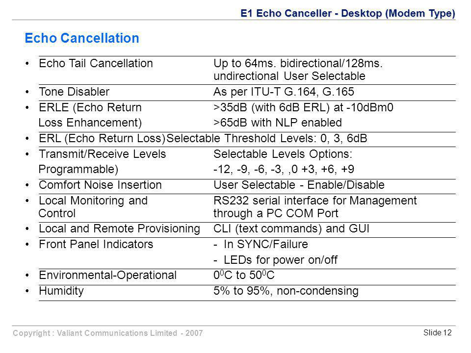 Copyright : Valiant Communications Limited - 2007Slide 12 Echo Cancellation Echo Tail CancellationUp to 64ms.
