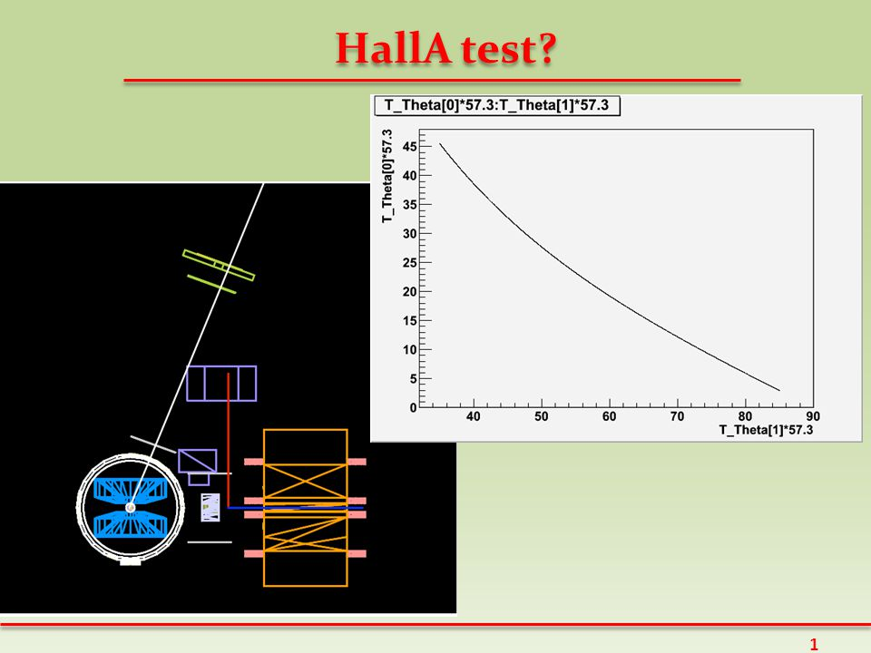 HallA test 1