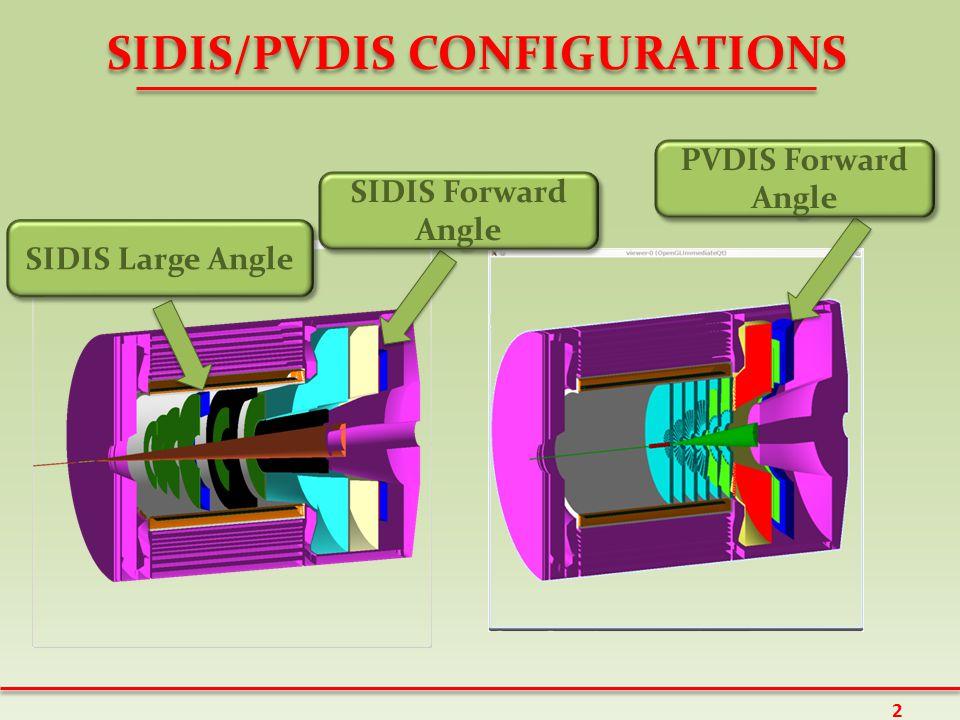 SIDIS/PVDIS CONFIGURATIONS SIDIS Large Angle SIDIS Forward Angle SIDIS Forward Angle PVDIS Forward Angle PVDIS Forward Angle 2