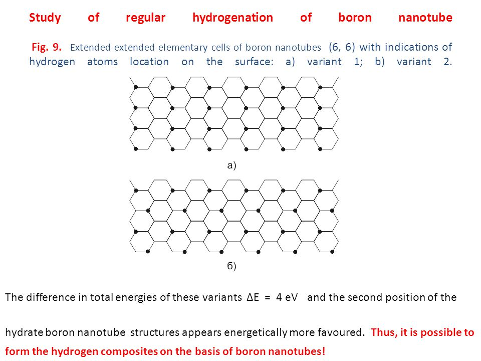 Study of regular hydrogenation of boron nanotube Fig.