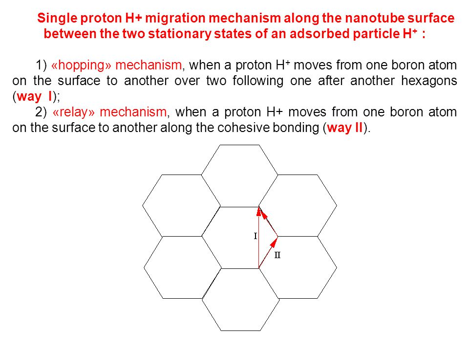 Single proton H+ migration mechanism along the nanotube surface between the two stationary states of an adsorbed particle H + : 1) «hopping» mechanism, when a proton Н + moves from one boron atom on the surface to another over two following one after another hexagons (way I); 2) «relay» mechanism, when a proton Н+ moves from one boron atom on the surface to another along the cohesive bonding (way II).