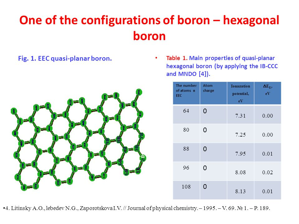 One of the configurations of boron – hexagonal boron Fig.