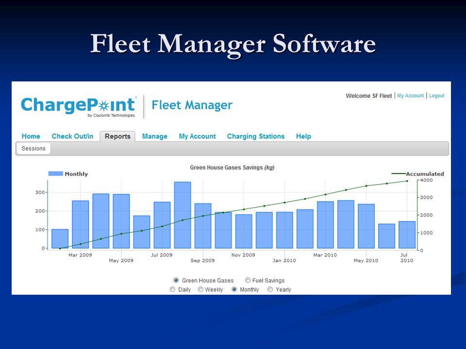 Fleet Manager Software