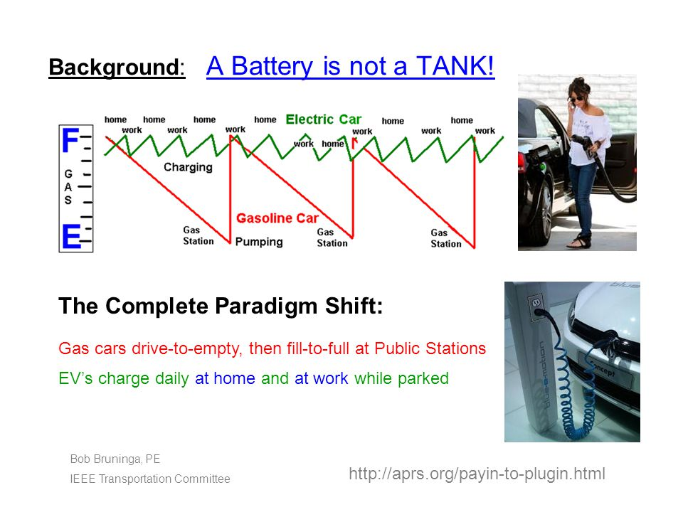 Background: A Battery is not a TANK.