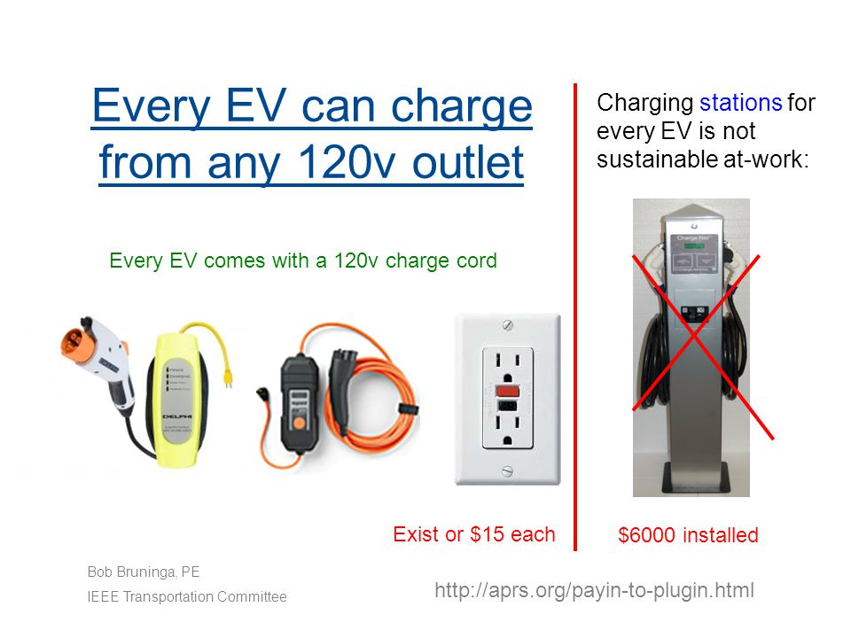Every EV can charge from any 120v outlet Charging stations for every EV is not sustainable at-work: $6000 installed Every EV comes with a 120v charge cord http://aprs.org/payin-to-plugin.html Bob Bruninga, PE IEEE Transportation Committee Exist or $15 each