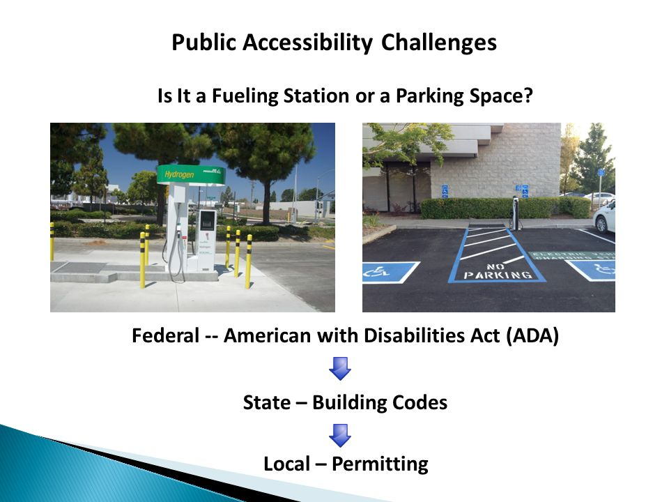 Public Accessibility Challenges Is It a Fueling Station or a Parking Space.