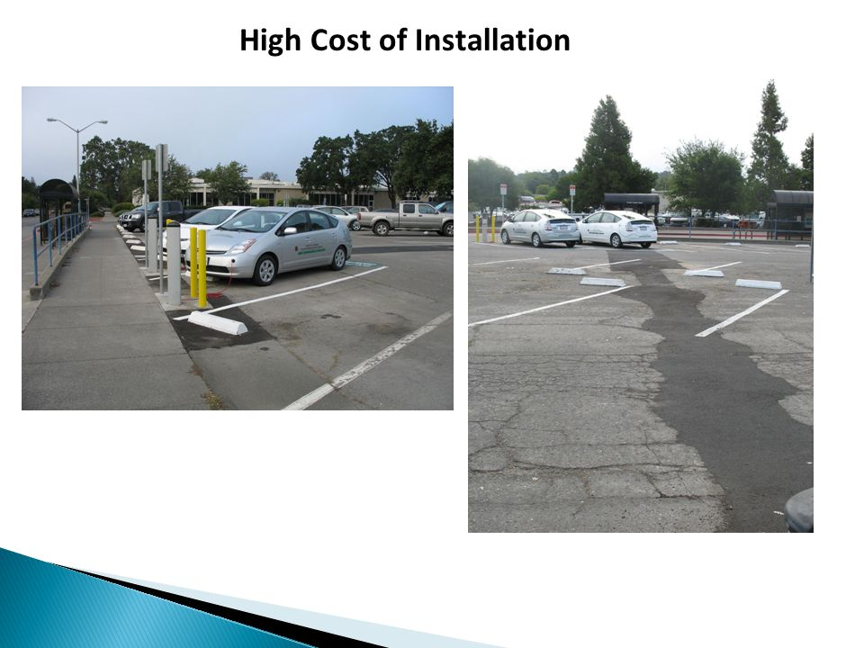 High Cost of Installation