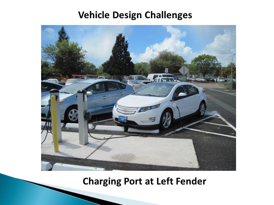 Vehicle Design Challenges Charging Port at Left Fender