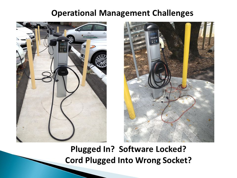 Operational Management Challenges Plugged In Software Locked Cord Plugged Into Wrong Socket