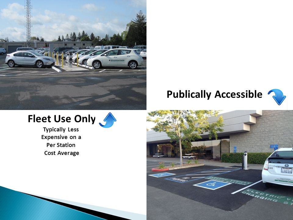 Location Needs Assessment 3 Charging Stations for 2 Spaces?