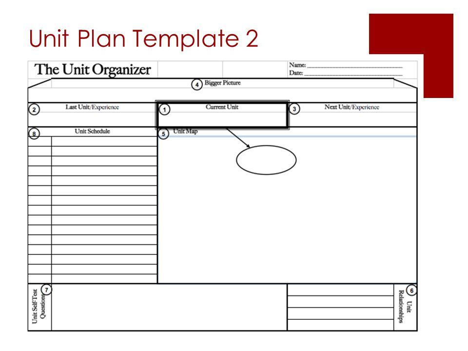 Unit Plan Template 2