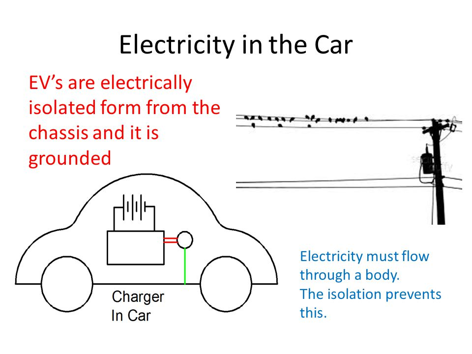 Electricity in the Car EV's are electrically isolated form from the chassis and it is grounded Electricity must flow through a body. The isolation pre