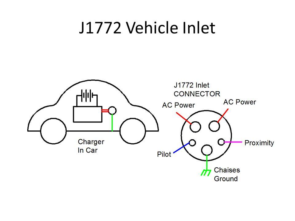 J1772 Vehicle Inlet