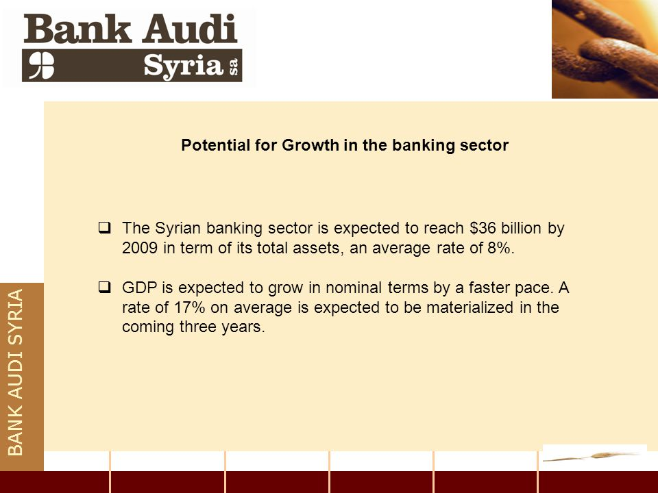 BANK AUDI SYRIA Potential for Growth in the banking sector  The Syrian banking sector is expected to reach $36 billion by 2009 in term of its total a