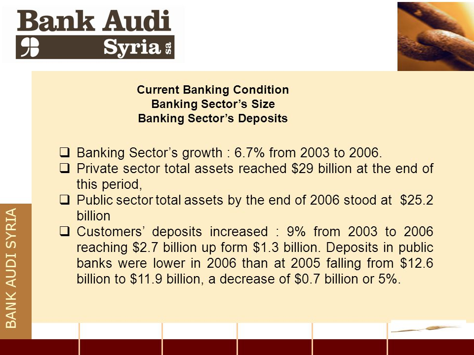 BANK AUDI SYRIA Current Banking Condition Banking Sector's Size Banking Sector's Deposits  Banking Sector's growth : 6.7% from 2003 to 2006.  Privat