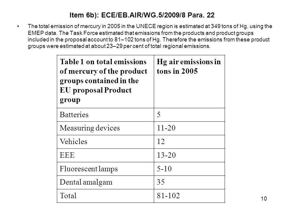 10 Item 6b): ECE/EB.AIR/WG.5/2009/8 Para.