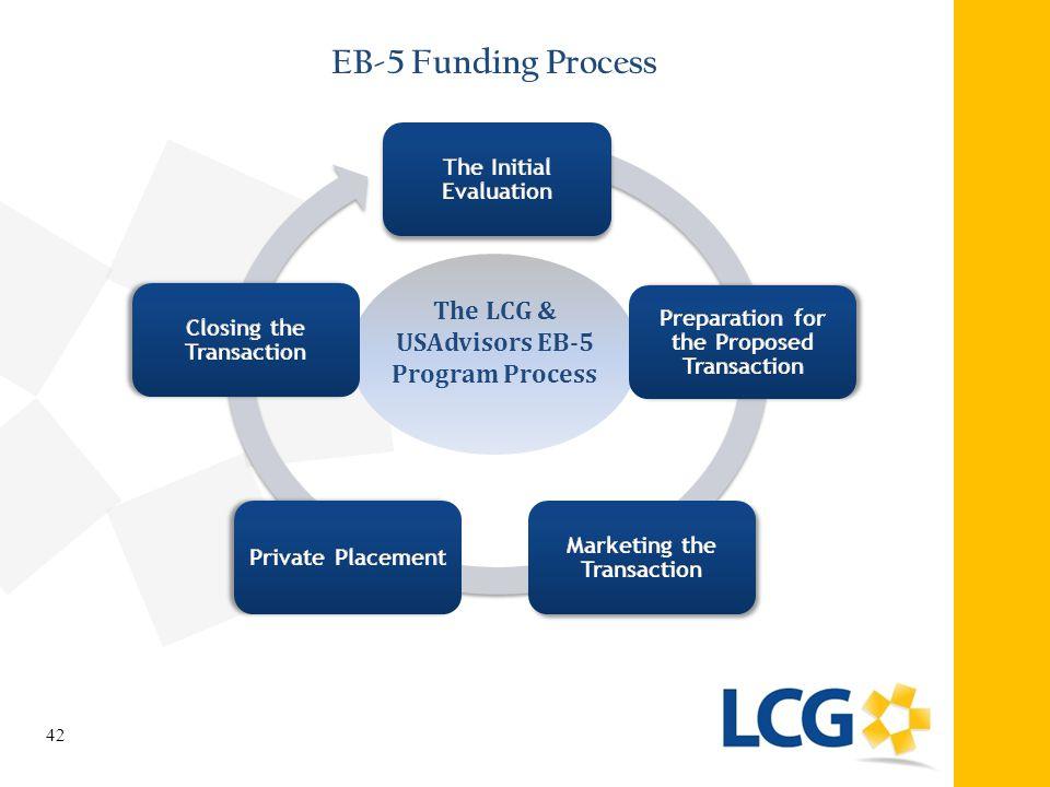 42 The LCG & USAdvisors EB-5 Program Process EB-5 Funding Process