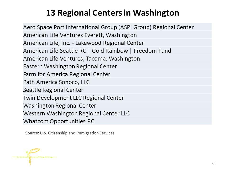 13 Regional Centers in Washington Aero Space Port International Group (ASPI Group) Regional Center American Life Ventures Everett, Washington American Life, Inc.