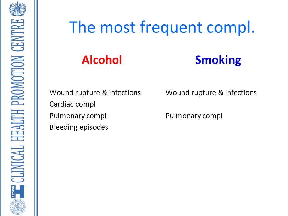 The most frequent compl. Alcohol Wound rupture & infections Cardiac compl Pulmonary compl Bleeding episodes Smoking Wound rupture & infections Pulmona