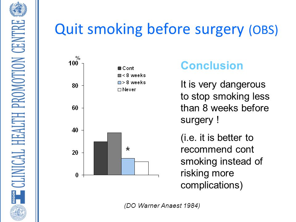 Quit smoking before surgery (OBS) (DO Warner Anaest 1984) Conclusion It is very dangerous to stop smoking less than 8 weeks before surgery ! (i.e. it