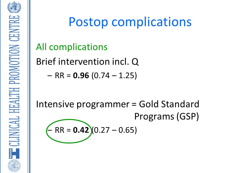 Postop complications All complications Brief intervention incl. Q –RR = 0.96 (0.74 – 1.25) Intensive programmer = Gold Standard Programs (GSP) –RR = 0