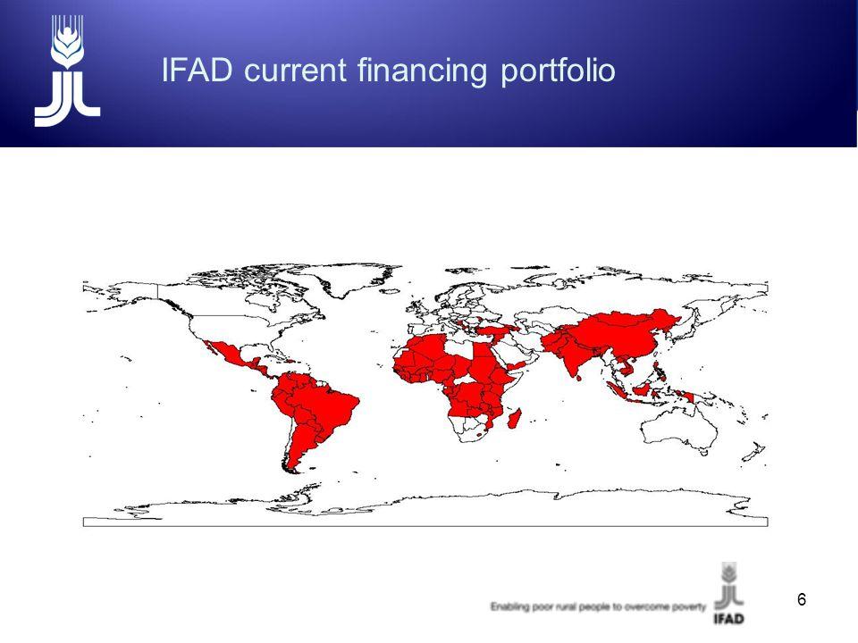 6 MICs≈IFAD IFAD current financing portfolio