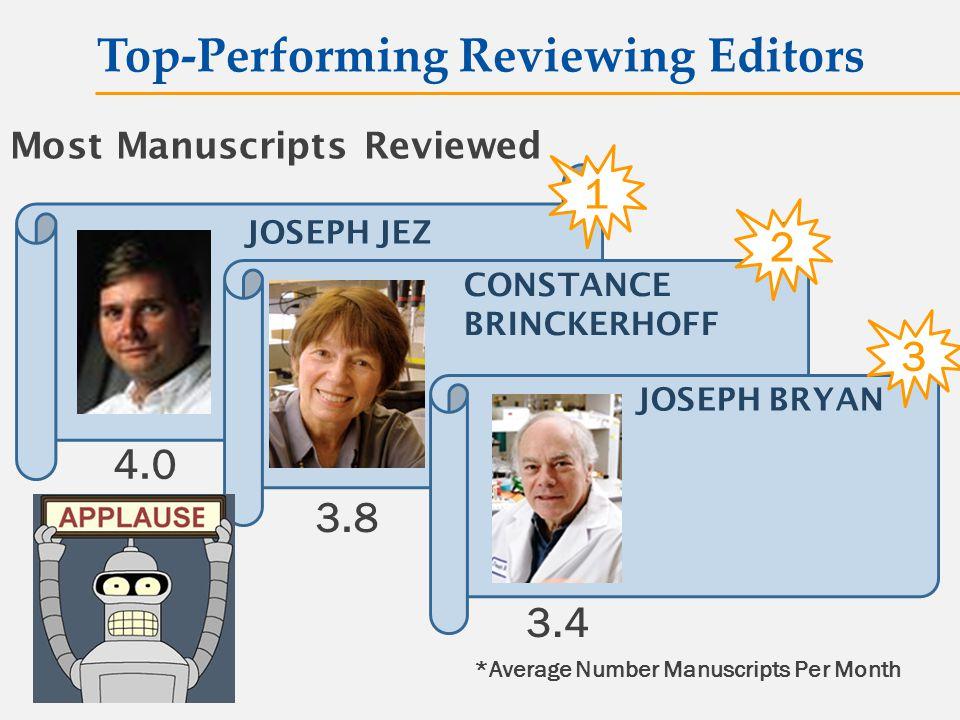 Most Manuscripts Reviewed 1 4.0 CONSTANCE BRINCKERHOFF 2 3.8 3.4 *Average Number Manuscripts Per Month JOSEPH JEZ Top-Performing Reviewing Editors JOSEPH BRYAN 3