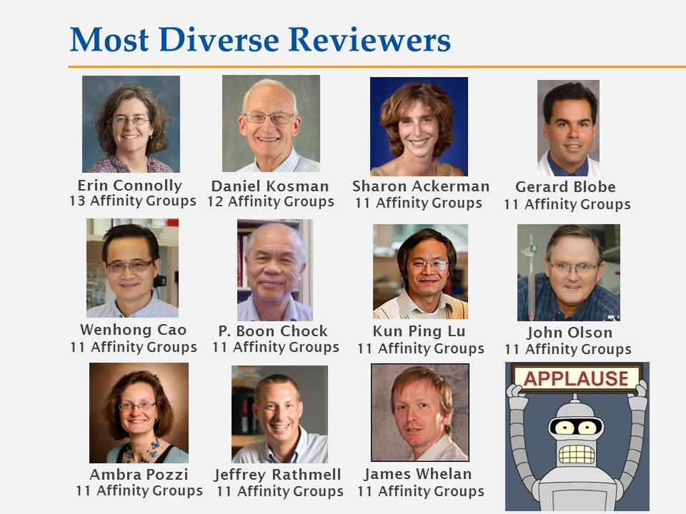 Most Diverse Reviewers Erin Connolly 13 Affinity Groups Daniel Kosman 12 Affinity Groups James Whelan 11 Affinity Groups Sharon Ackerman 11 Affinity Groups Ambra Pozzi 11 Affinity Groups Jeffrey Rathmell 11 Affinity Groups John Olson 11 Affinity Groups P.