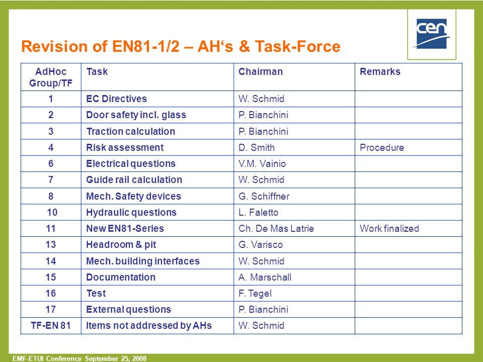  2005 CEN – all rights reserved EMF-ETUI Conference September 25, 2008 Revision of EN81-1/2 – AH's & Task-Force AdHoc Group/TF TaskChairmanRemarks 1E
