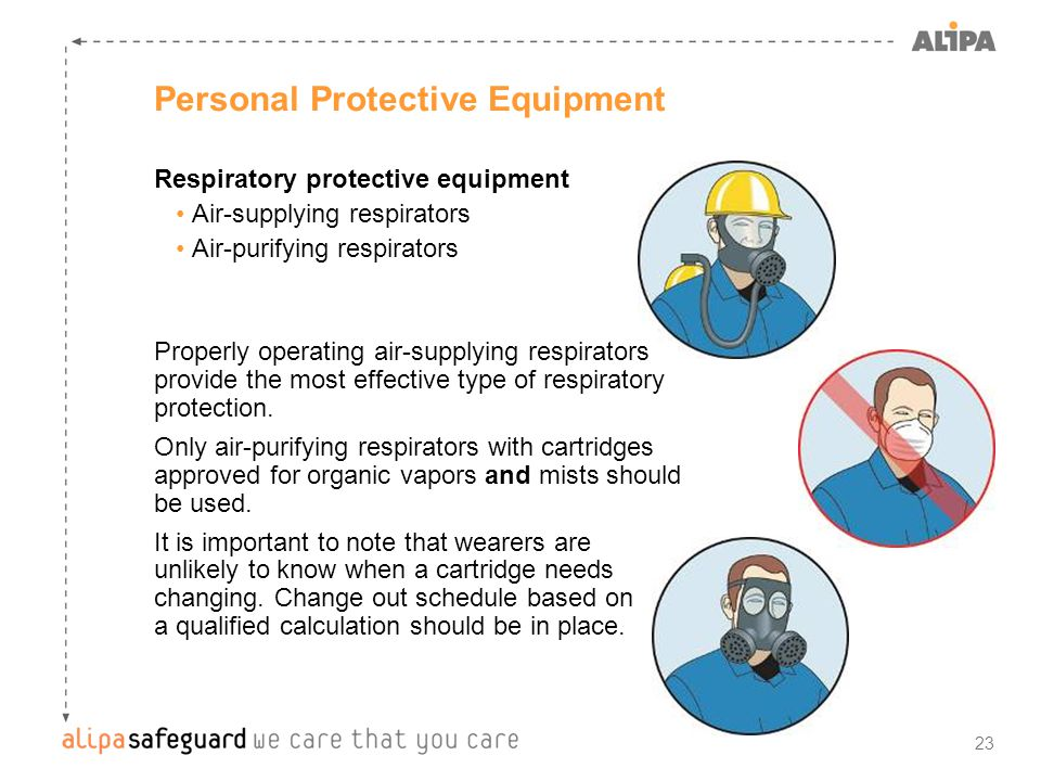 23 Personal Protective Equipment Respiratory protective equipment Air-supplying respirators Air-purifying respirators Properly operating air-supplying respirators provide the most effective type of respiratory protection.